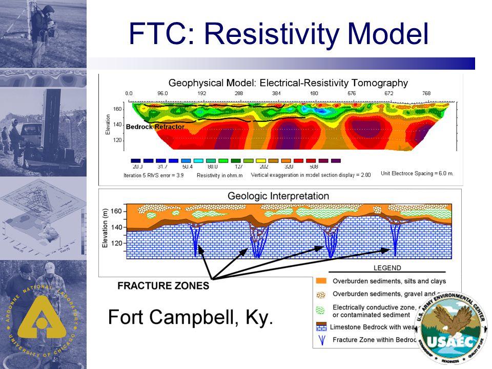 FTC: Resistivity Model