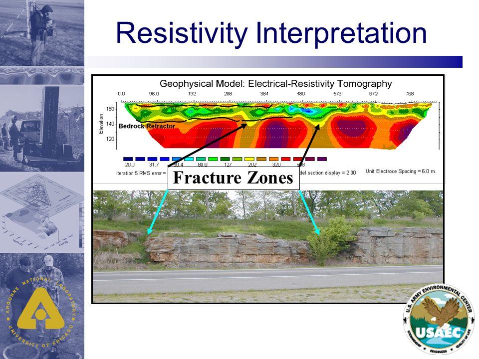 Resistivity Interpretation Fracture Zones