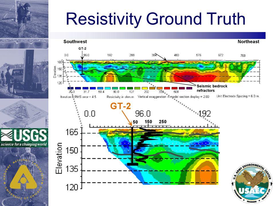 Resistivity Ground Truth