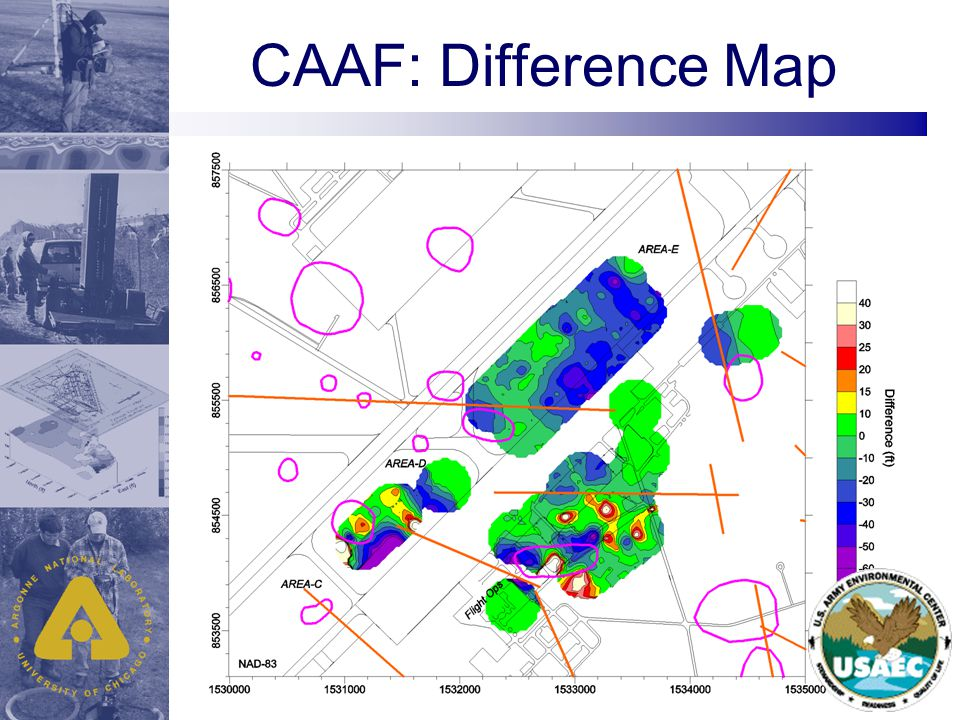 CAAF: Difference Map