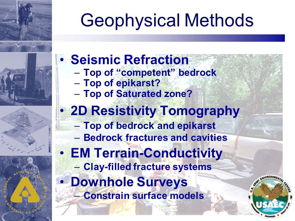 Geophysical Methods Seismic Refraction –Top of competent bedrock –Top of epikarst.