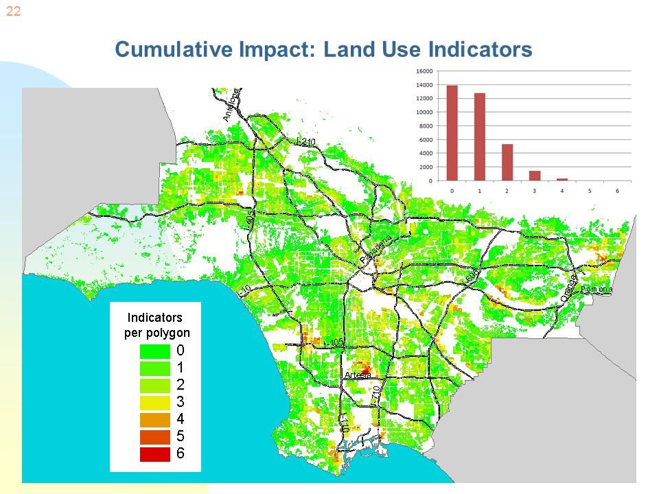22 Cumulative Impact: Land Use Indicators