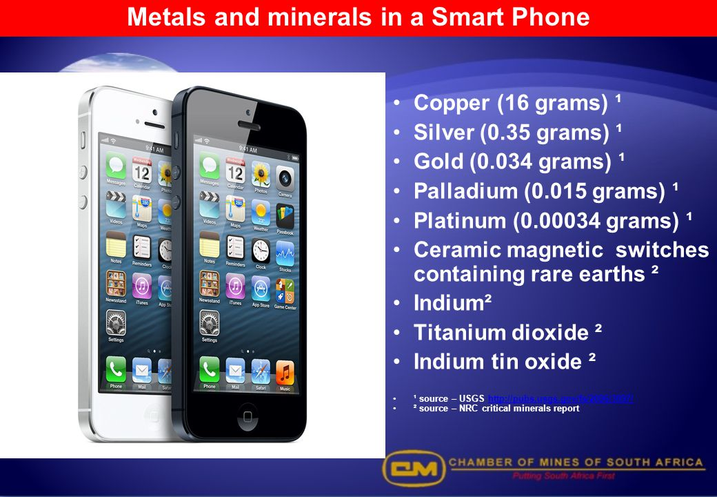 Metals and minerals in a Smart Phone Copper (16 grams) ¹ Silver (0.35 grams) ¹ Gold (0.034 grams) ¹ Palladium (0.015 grams) ¹ Platinum (0.00034 grams)
