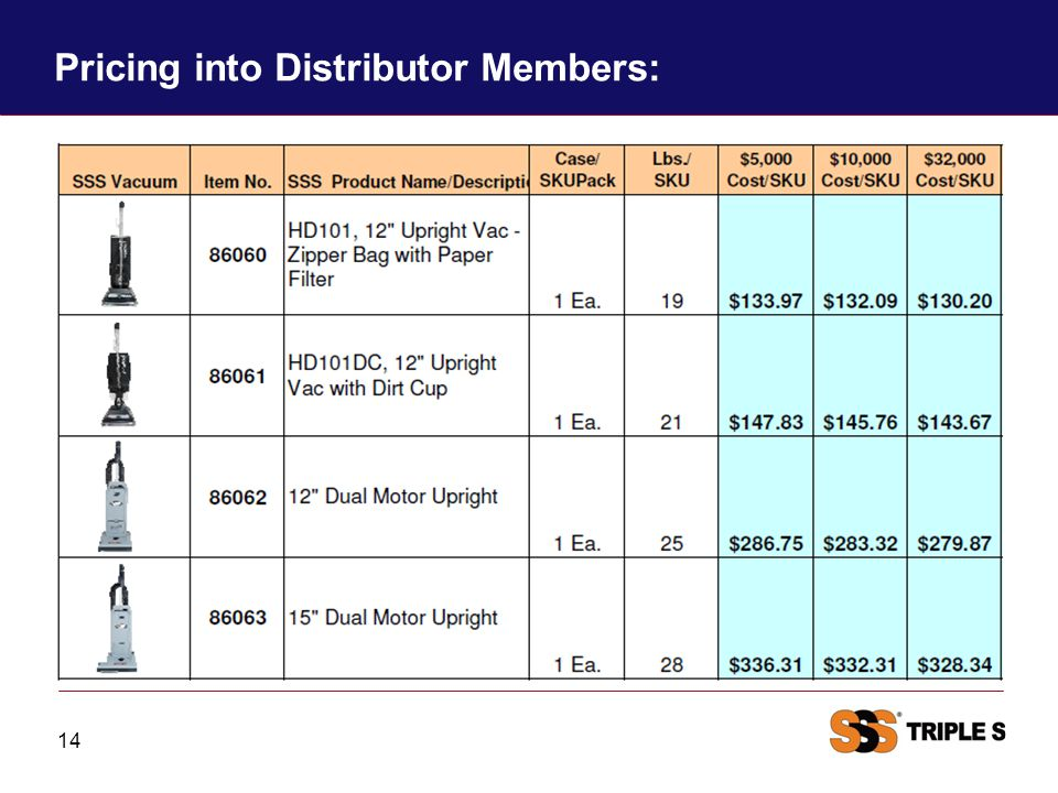 Pricing into Distributor Members: 14