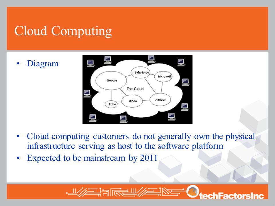 Cloud Computing Diagram Cloud computing customers do not generally own the physical infrastructure serving as host to the software platform Expected to be mainstream by 2011