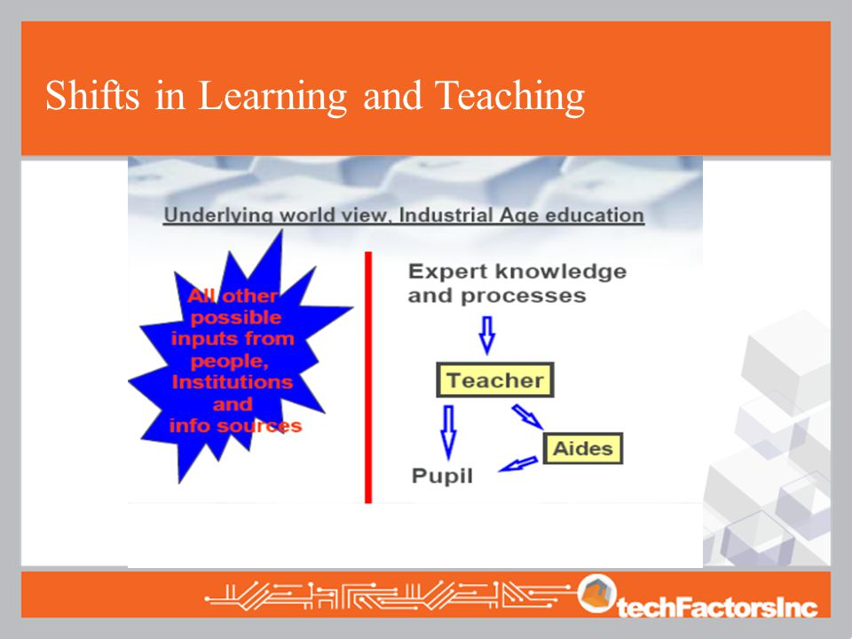 Shifts in Learning and Teaching