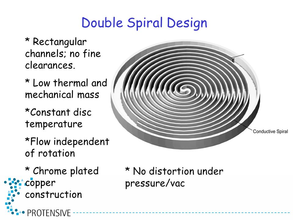 Double Spiral Design * Rectangular channels; no fine clearances.