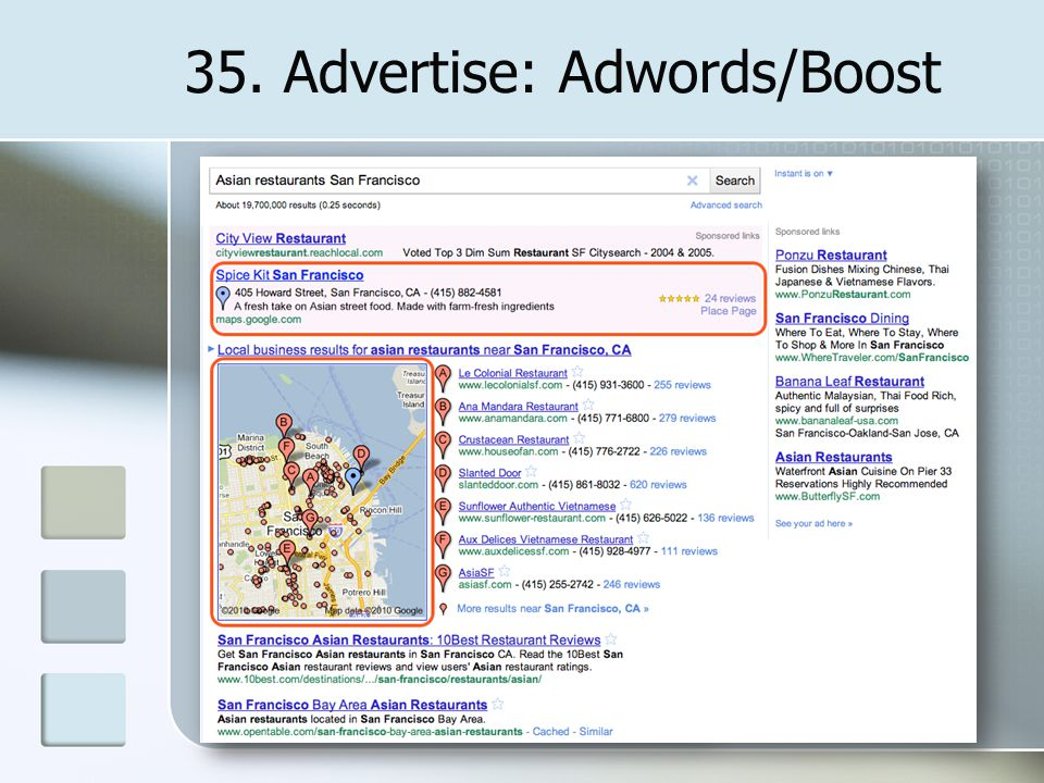 35. Advertise: Adwords/Boost