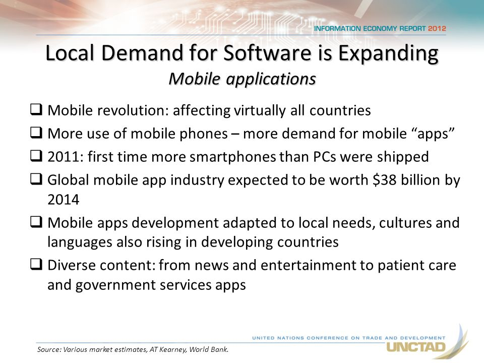 Local Demand for Software is Expanding Mobile applications  Mobile revolution: affecting virtually all countries  More use of mobile phones – more demand for mobile apps  2011: first time more smartphones than PCs were shipped  Global mobile app industry expected to be worth $38 billion by 2014  Mobile apps development adapted to local needs, cultures and languages also rising in developing countries  Diverse content: from news and entertainment to patient care and government services apps Source: Various market estimates, AT Kearney, World Bank.