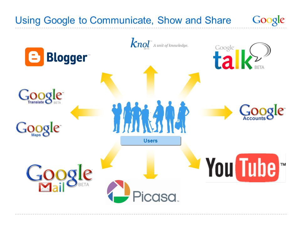 Using Google to Communicate, Show and Share Users