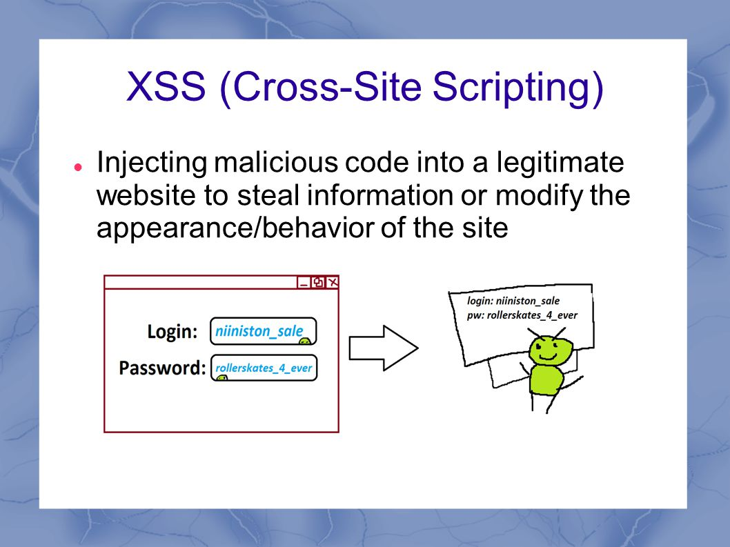 XSS (Cross-Site Scripting) Injecting malicious code into a legitimate website to steal information or modify the appearance/behavior of the site