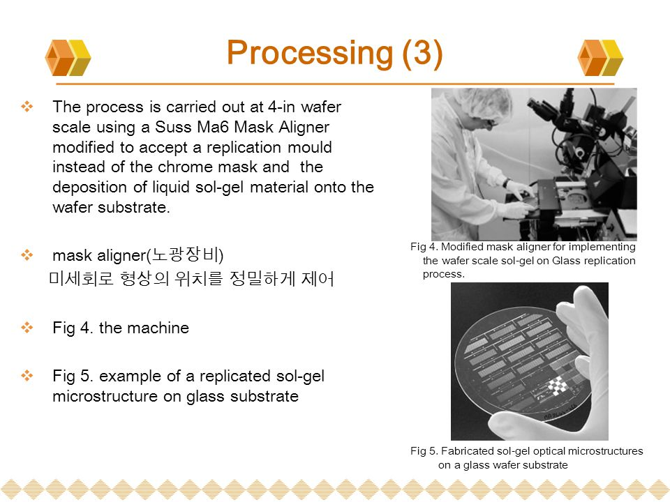 Processing (3)  The process is carried out at 4-in wafer scale using a Suss Ma6 Mask Aligner modified to accept a replication mould instead of the chrome mask and the deposition of liquid sol-gel material onto the wafer substrate.