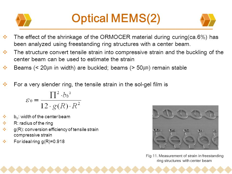 Optical MEMS(2)  The effect of the shrinkage of the ORMOCER material during curing(ca.6%) has been analyzed using freestanding ring structures with a center beam.