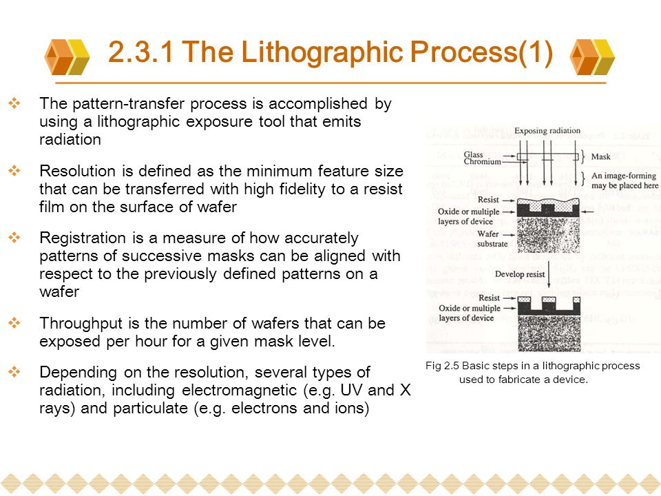 2.3.1 The Lithographic Process(1)  The pattern-transfer process is accomplished by using a lithographic exposure tool that emits radiation  Resolution is defined as the minimum feature size that can be transferred with high fidelity to a resist film on the surface of wafer  Registration is a measure of how accurately patterns of successive masks can be aligned with respect to the previously defined patterns on a wafer  Throughput is the number of wafers that can be exposed per hour for a given mask level.