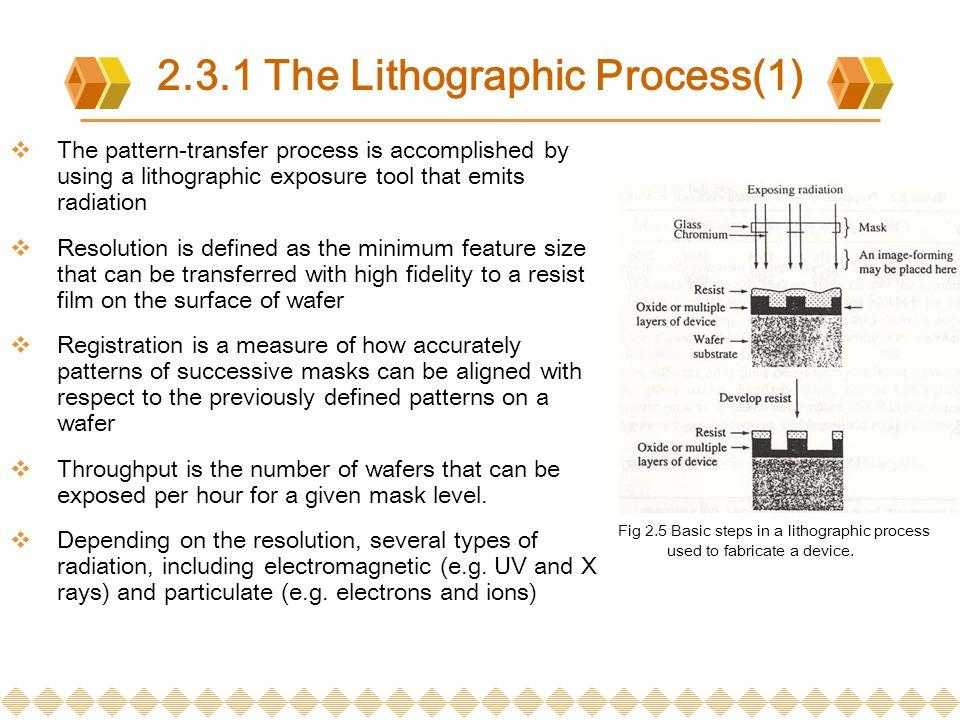 Micro-optics (1)  Fig 6.
