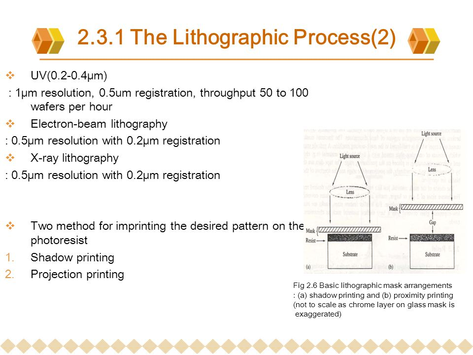 2.3.1 The Lithographic Process(2)  UV(0.2-0.4μm) : 1μm resolution, 0.5um registration, throughput 50 to 100 wafers per hour  Electron-beam lithography : 0.5μm resolution with 0.2μm registration  X-ray lithography : 0.5μm resolution with 0.2μm registration  Two method for imprinting the desired pattern on the photoresist  Shadow printing  Projection printing Fig 2.6 Basic lithographic mask arrangements : (a) shadow printing and (b) proximity printing (not to scale as chrome layer on glass mask is exaggerated)