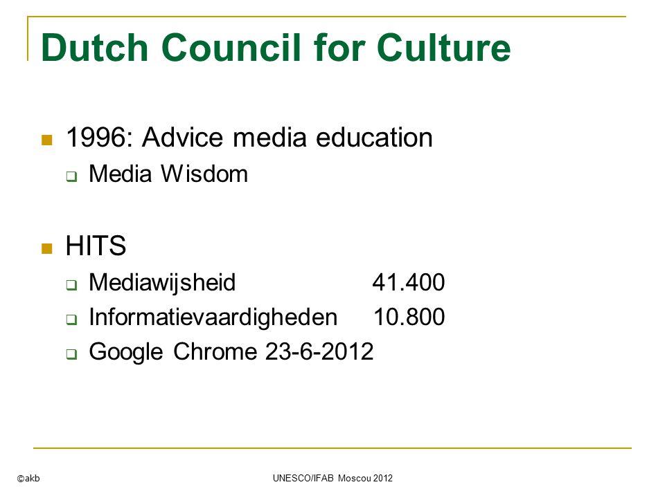 Dutch Council for Culture 1996: Advice media education  Media Wisdom HITS  Mediawijsheid41.400  Informatievaardigheden 10.800  Google Chrome 23-6-2012 ©akb UNESCO/IFAB Moscou 2012