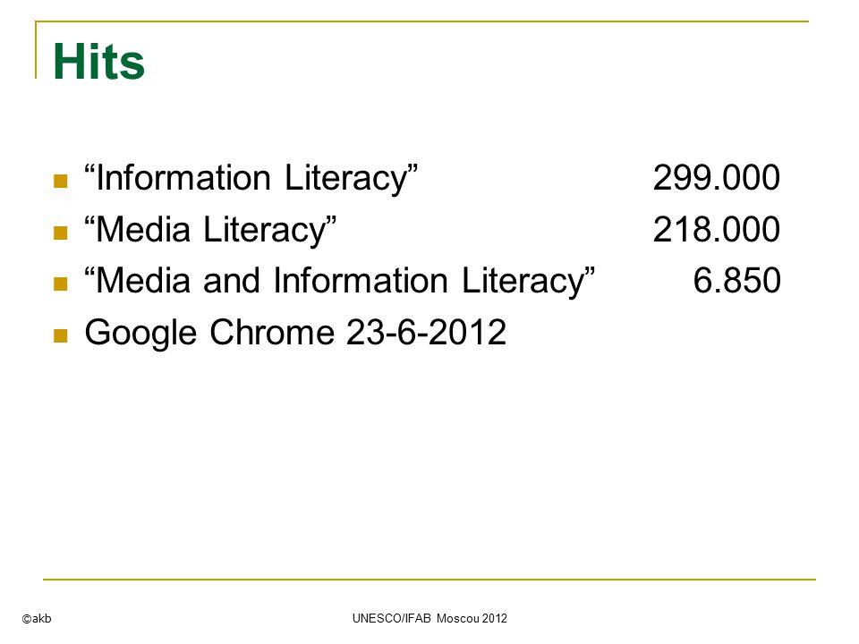 Hits Information Literacy 299.000 Media Literacy 218.000 Media and Information Literacy 6.850 Google Chrome 23-6-2012 ©akb UNESCO/IFAB Moscou 2012