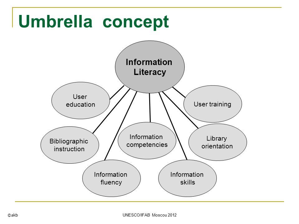 Umbrella concept Information competencies User training Library orientation Information skills Information fluency Bibliographic instruction User education Information Literacy ©akb UNESCO/IFAB Moscou 2012