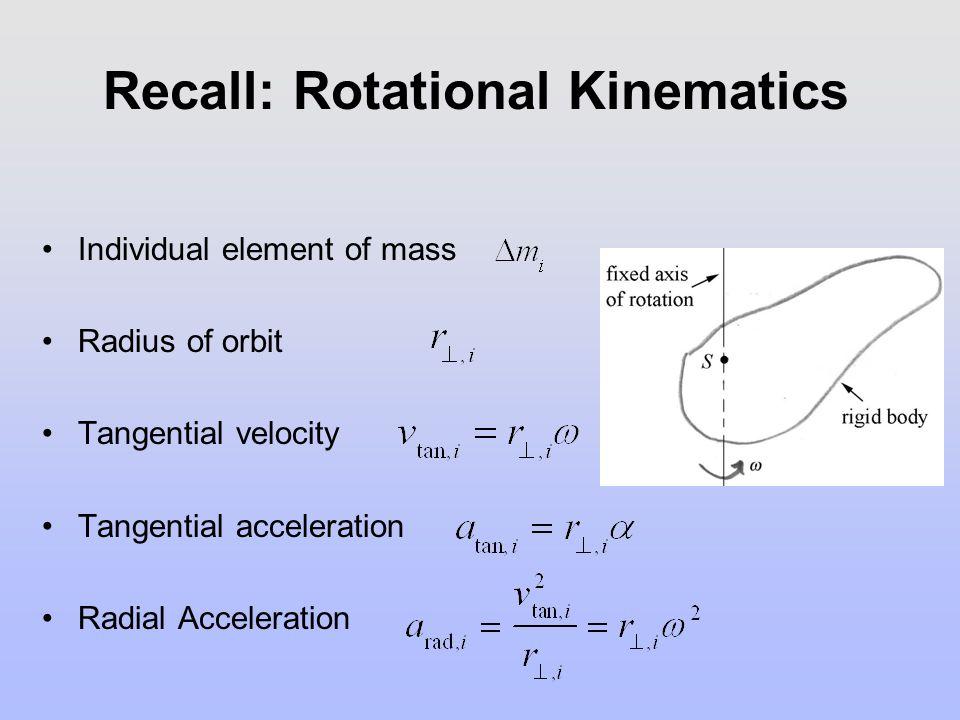 Recall: Rotational Kinematics Individual element of mass Radius of orbit Tangential velocity Tangential acceleration Radial Acceleration