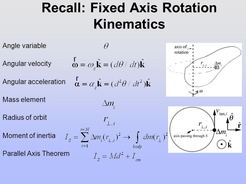 Recall: Fixed Axis Rotation Kinematics Angle variable Angular velocity Angular acceleration Mass element Radius of orbit Moment of inertia Parallel Ax
