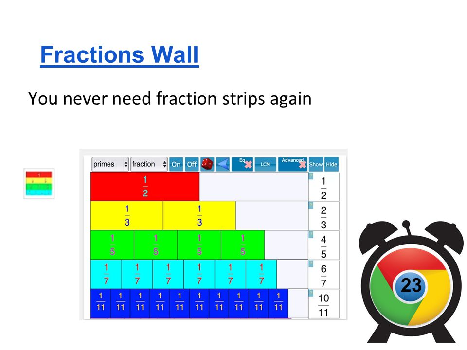 Fractions Wall You never need fraction strips again 23