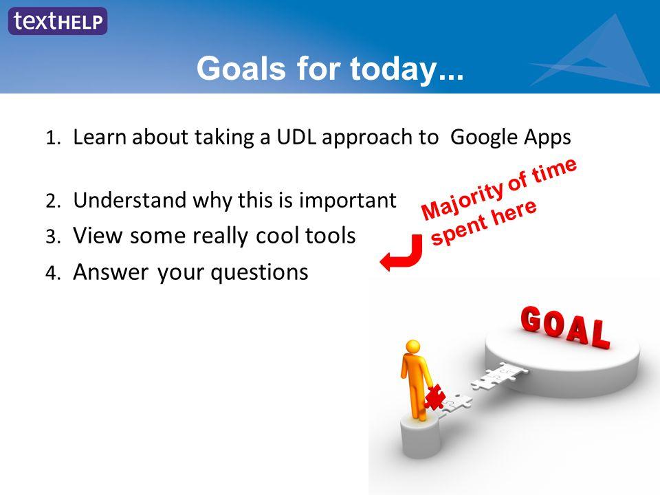 Read&Write for Google TM