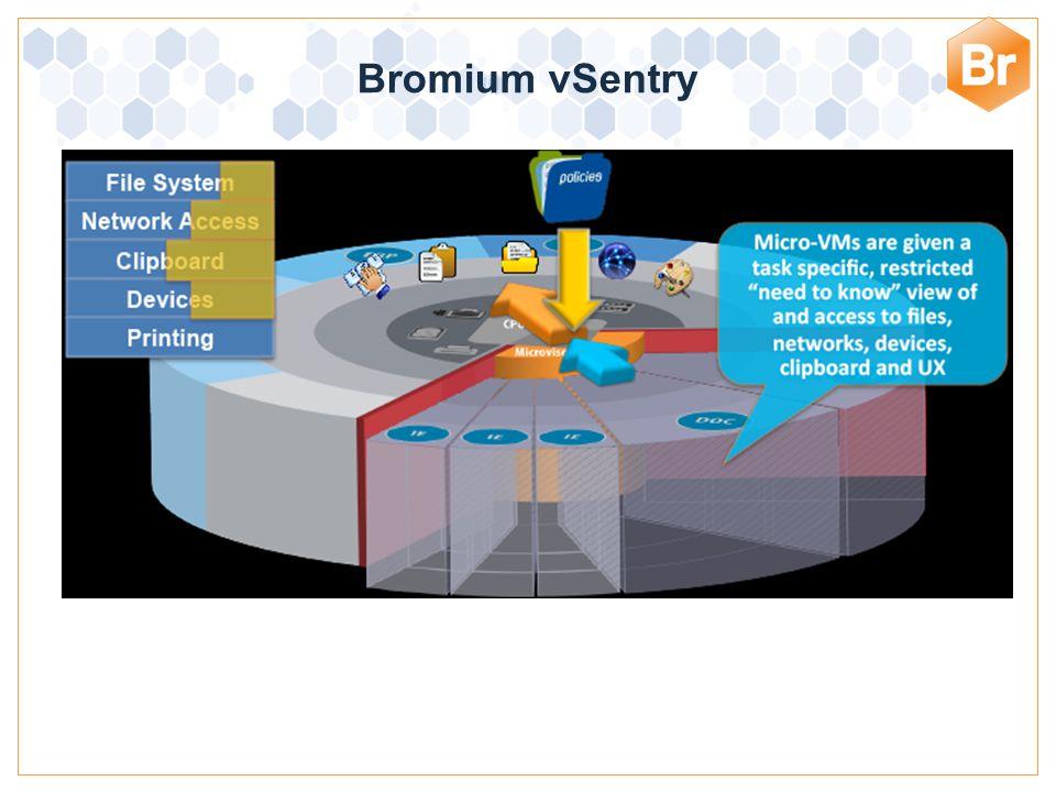 Bromium Confidential Bromium vSentry