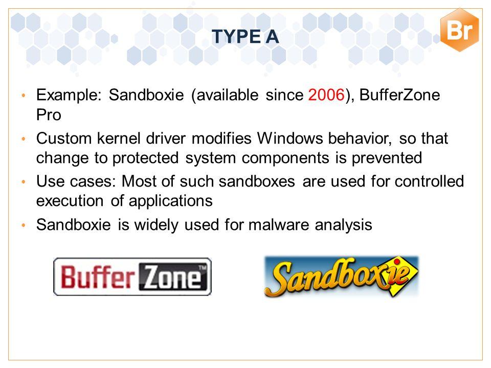 Bromium Confidential Application Sandbox Type A