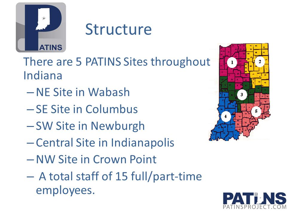 Structure There are 5 PATINS Sites throughout Indiana – NE Site in Wabash – SE Site in Columbus – SW Site in Newburgh – Central Site in Indianapolis – NW Site in Crown Point – A total staff of 15 full/part-time employees.