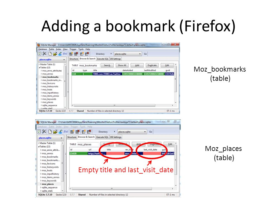 Adding a bookmark (Firefox) Moz_bookmarks (table) Moz_places (table) Empty title and last_visit_date