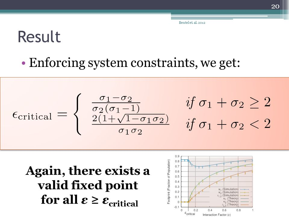 Result Enforcing system constraints, we get: Beutel et. al. 2012 20 Again, there exists a valid fixed point for all ε ≥ ε critical
