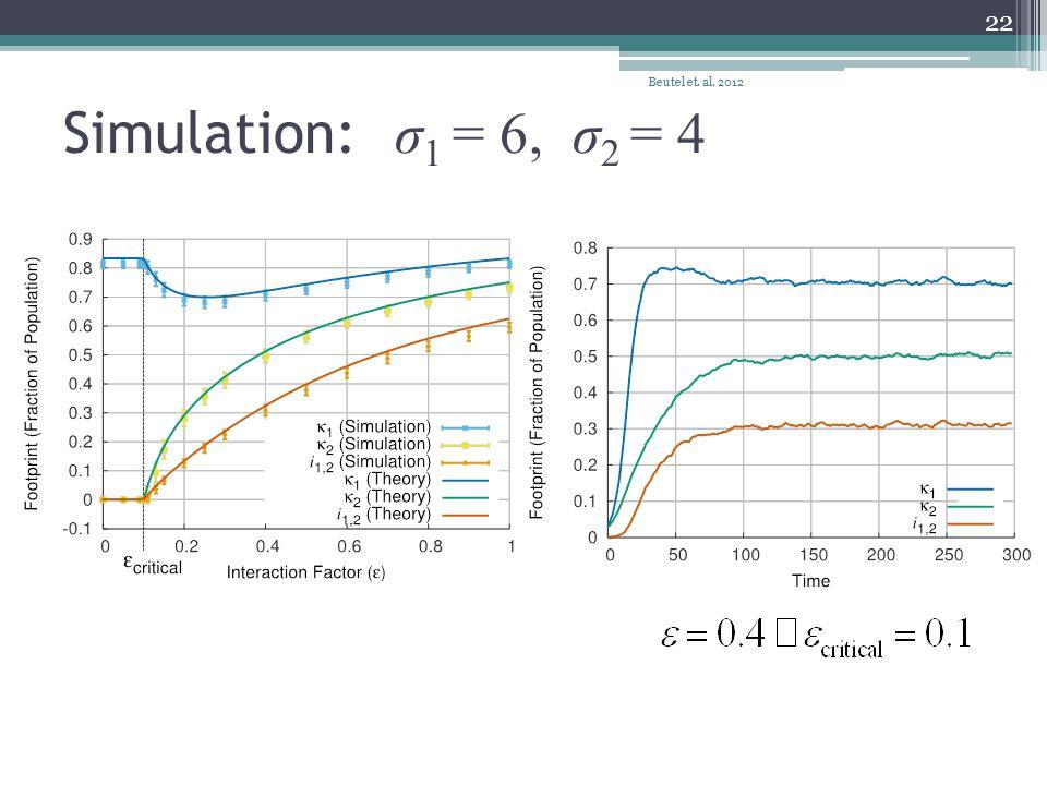 Simulation: σ 1 = 6, σ 2 = 4 Beutel et. al. 2012 22