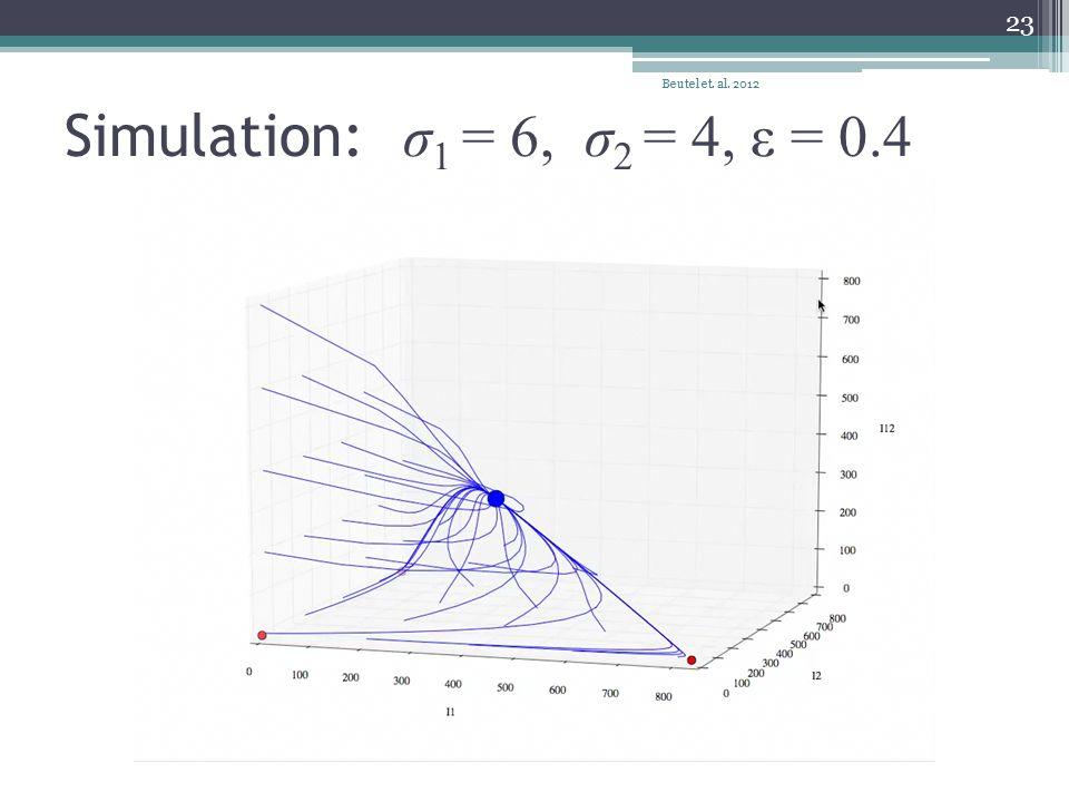 Beutel et. al. 2012 23 Simulation: σ 1 = 6, σ 2 = 4, ε = 0.4