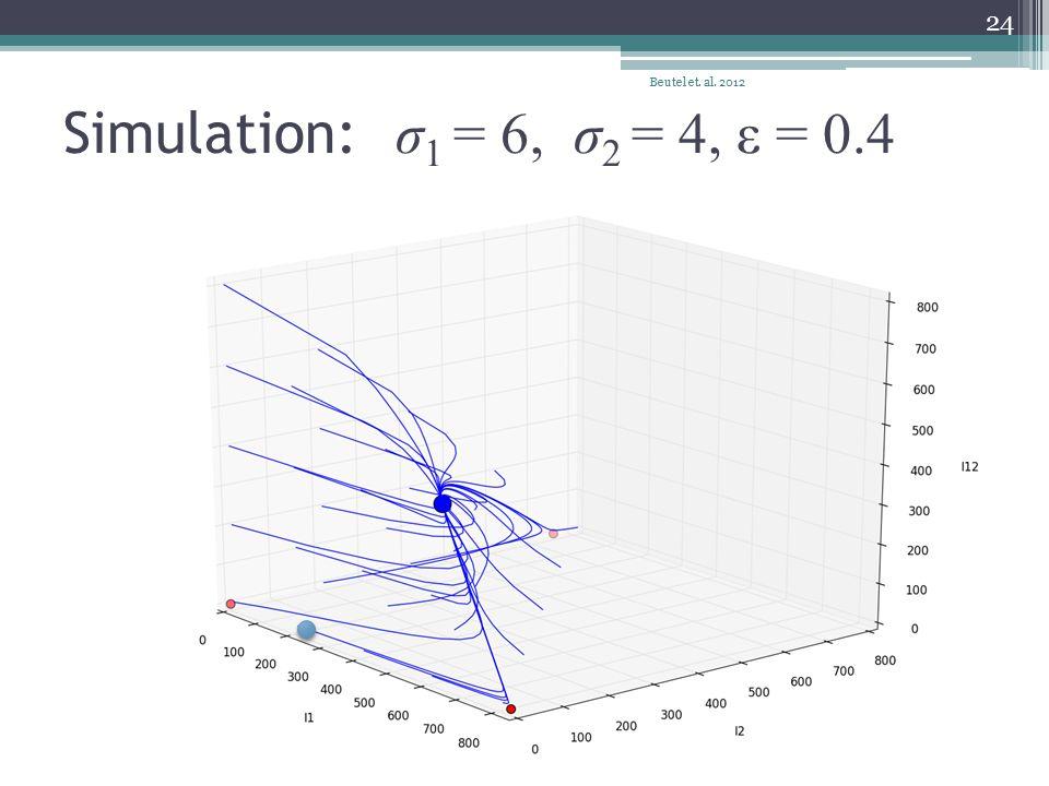 Beutel et. al. 2012 24 Simulation: σ 1 = 6, σ 2 = 4, ε = 0.4