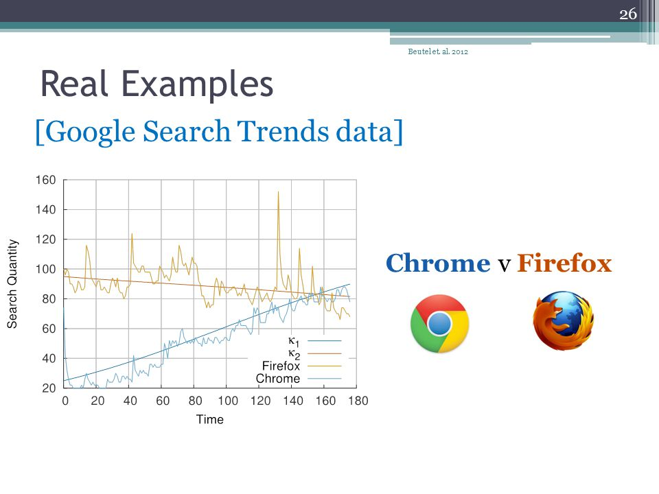 Real Examples Beutel et. al. 2012 26 Chrome v Firefox [Google Search Trends data]