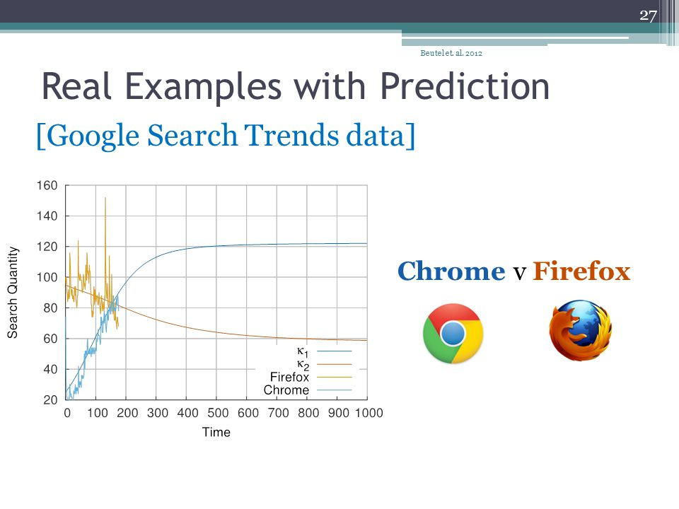 Real Examples with Prediction Beutel et. al. 2012 27 Chrome v Firefox [Google Search Trends data]