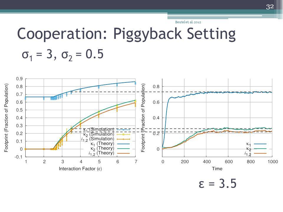 Cooperation: Piggyback Setting Beutel et. al. 2012 32 σ 1 = 3, σ 2 = 0.5 ε = 3.5