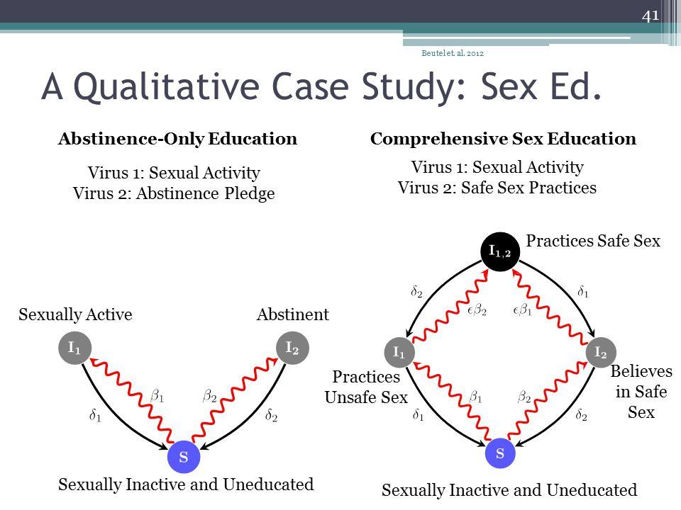 A Qualitative Case Study: Sex Ed. Beutel et. al. 2012 41 Abstinence-Only EducationComprehensive Sex Education Virus 1: Sexual Activity Virus 2: Abstin