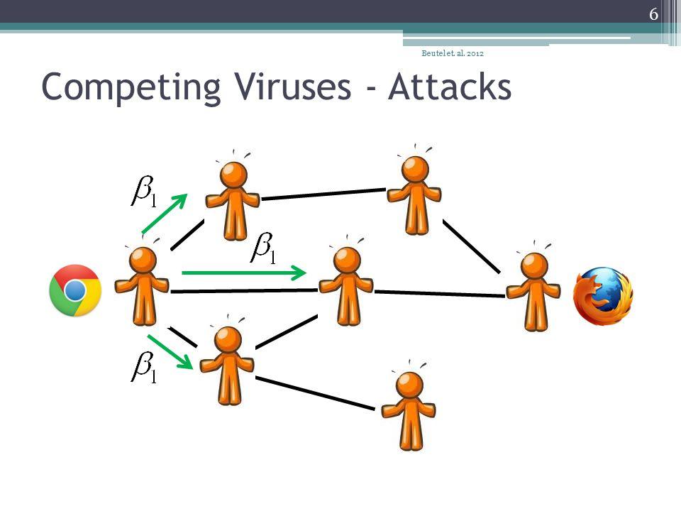 Competing Viruses - Attacks Beutel et. al. 2012 6