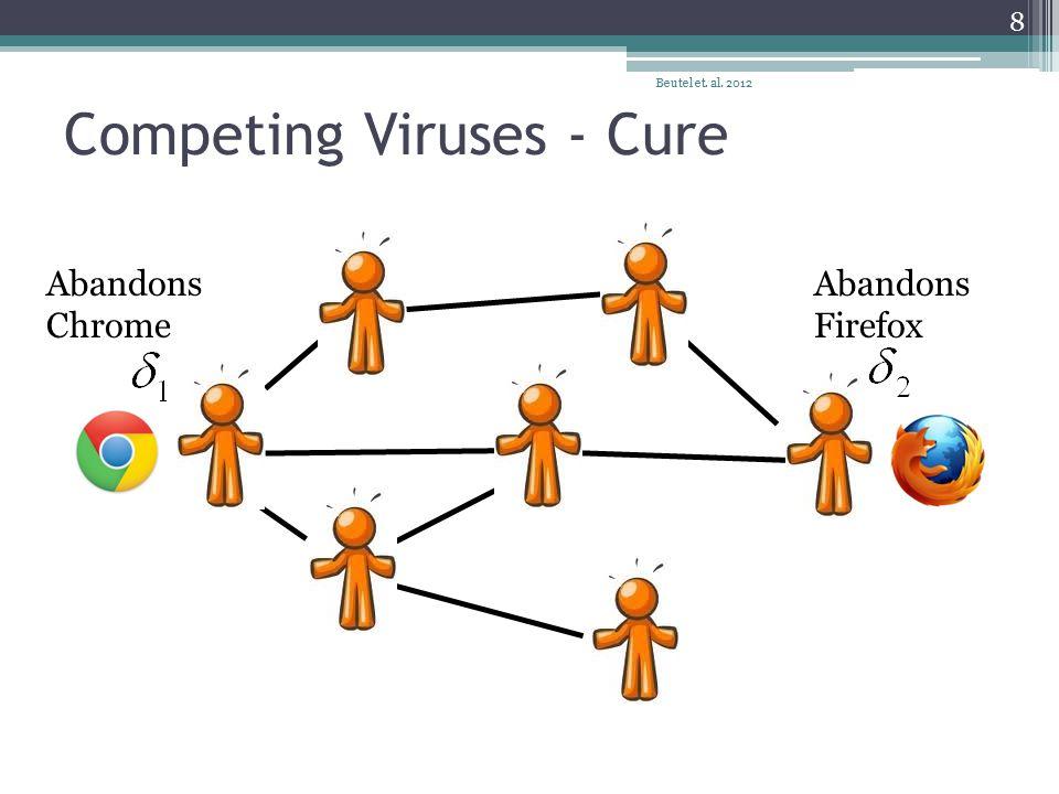 Competing Viruses - Cure Beutel et. al. 2012 8 Abandons Chrome Abandons Firefox