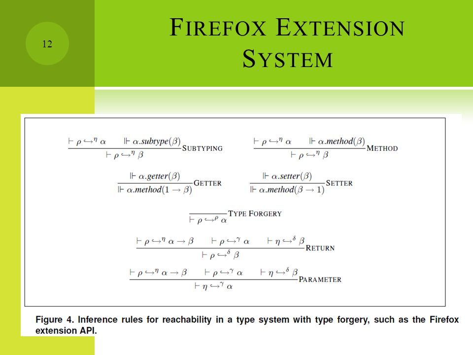 F IREFOX E XTENSION S YSTEM  Use the same interfaces 12