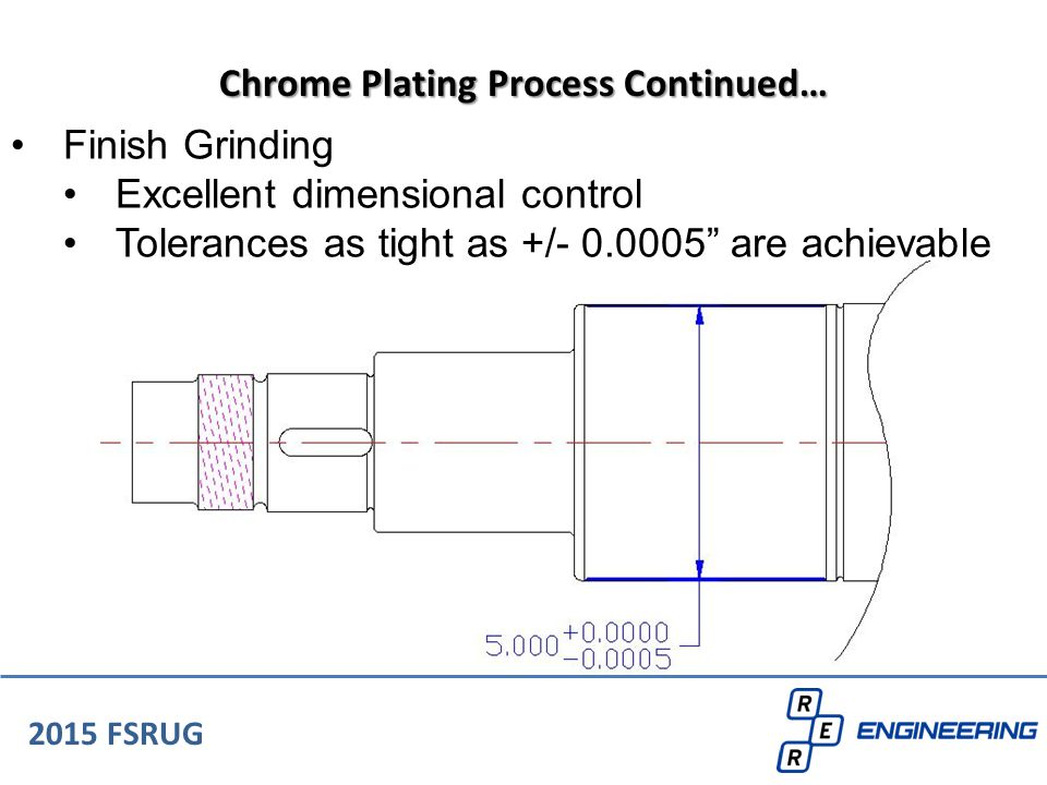 """2015 FSRUG Chrome Plating Process Continued… Finish Grinding Excellent dimensional control Tolerances as tight as +/- 0.0005"""" are achievable"""