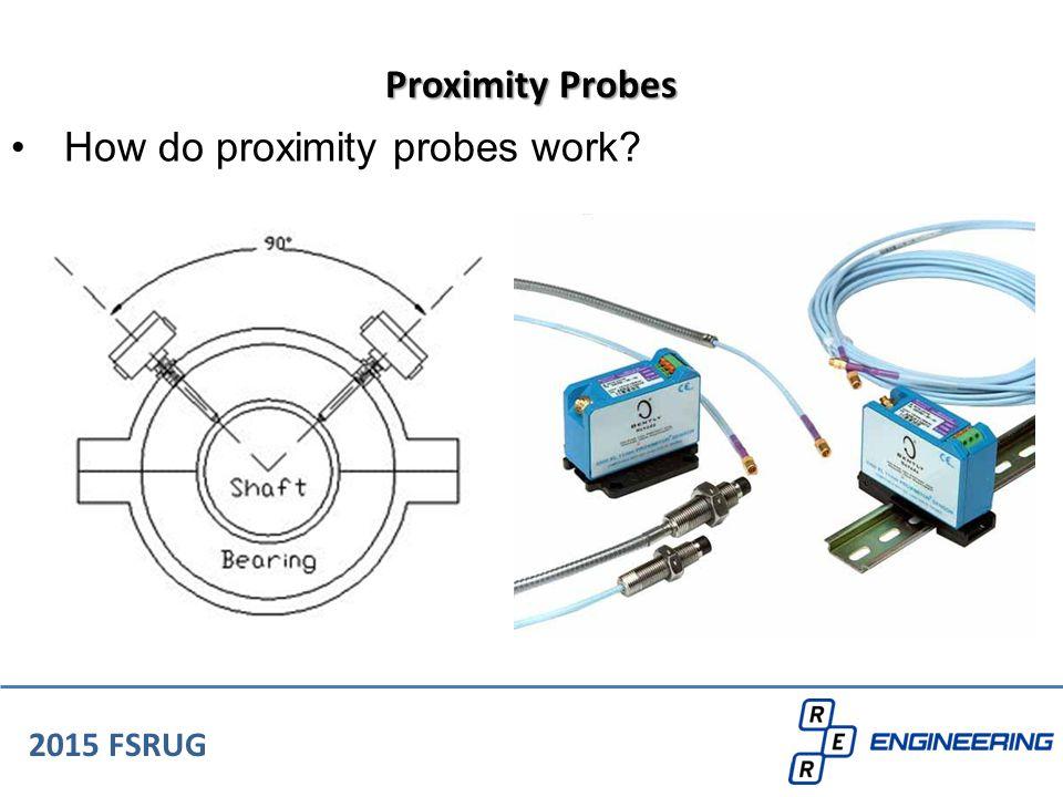 How do proximity probes work? 2015 FSRUG Proximity Probes