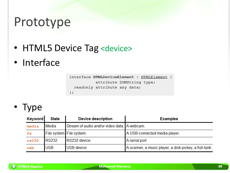 HTML5 Haptics Prototype HTML5 Device Tag Interface Type Mohamed Mansour30