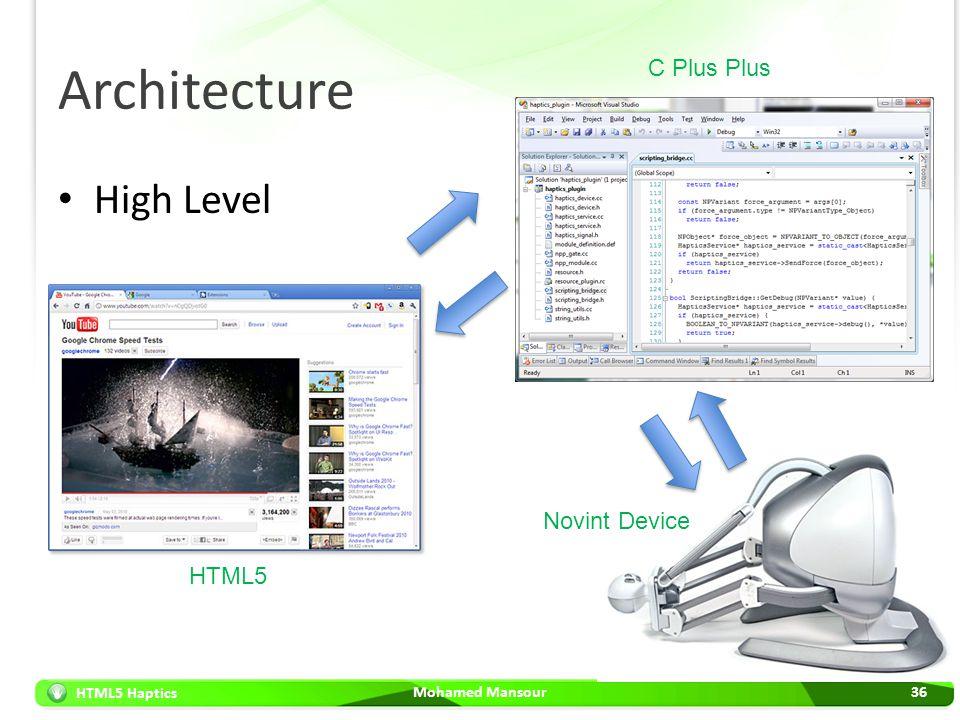 HTML5 Haptics Architecture High Level Mohamed Mansour36 HTML5 C Plus Plus Novint Device