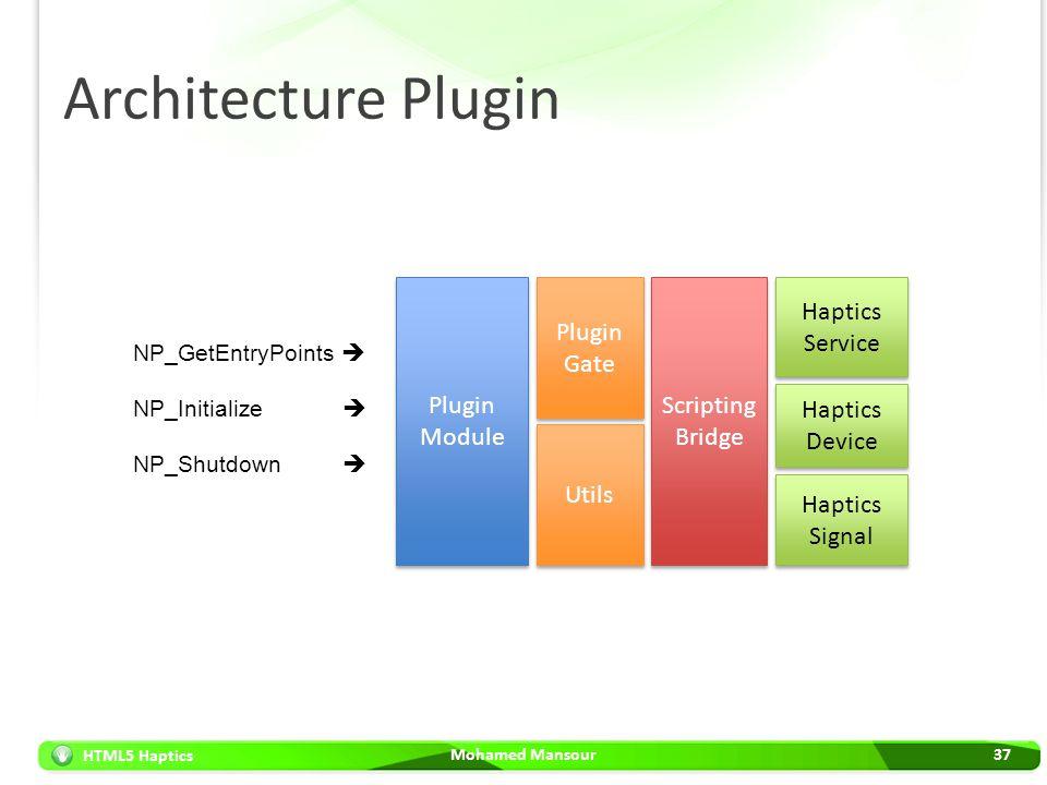 HTML5 Haptics Architecture Plugin Mohamed Mansour37 Plugin Module Scripting Bridge Plugin Gate Utils Haptics Service Haptics Device Haptics Signal NP_