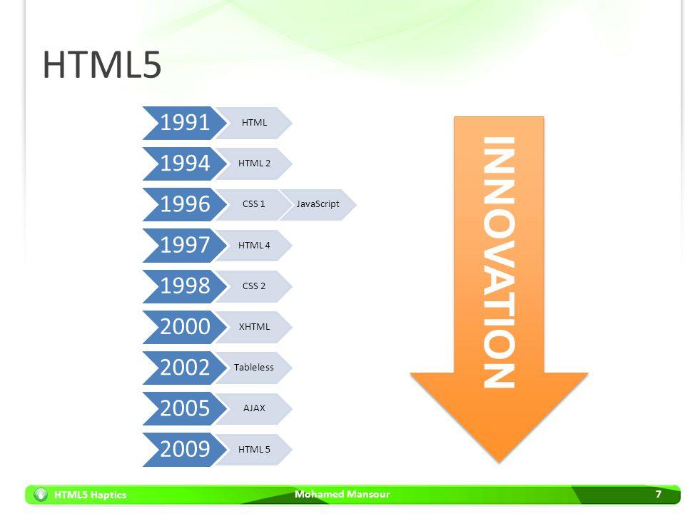 HTML5 Haptics HTML5 Mohamed Mansour7 1991 HTML 1994 HTML 2 1996 CSS 1JavaScript 1997 HTML 4 1998 CSS 2 2000 XHTML 2002 Tableless 2005 AJAX 2009 HTML 5