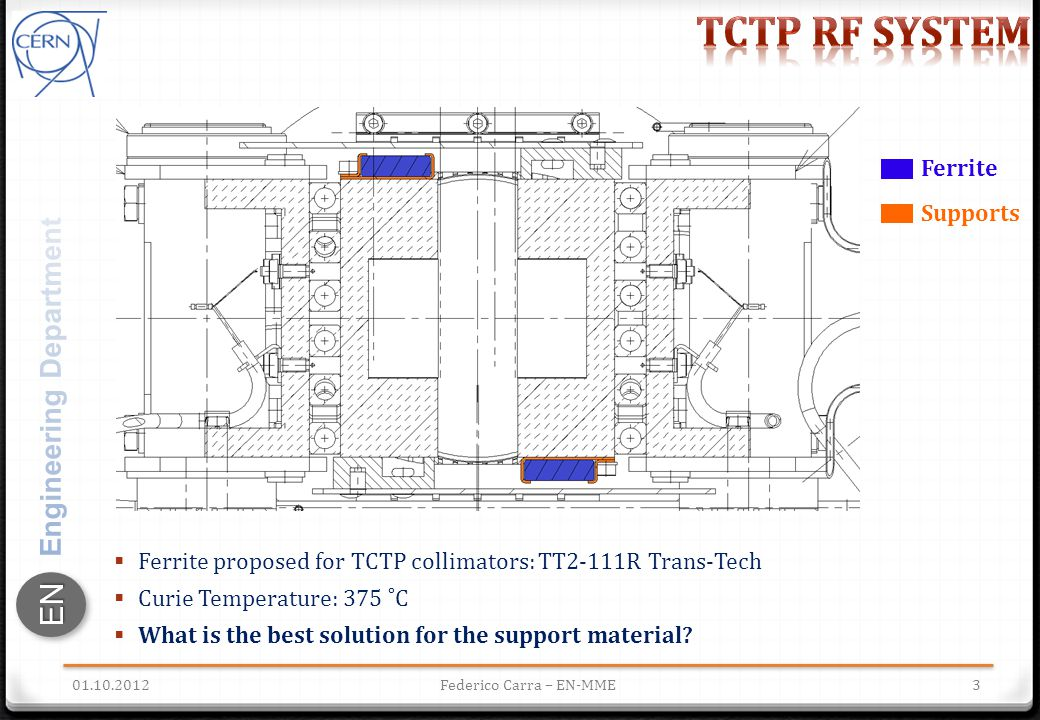 ENEN 01.10.2012Federico Carra – EN-MME3  Ferrite proposed for TCTP collimators: TT2-111R Trans-Tech  Curie Temperature: 375 ˚C  What is the best solution for the support material.