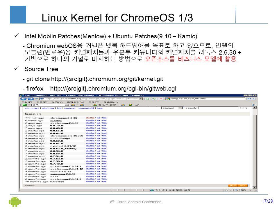 17/29 6 th Korea Android Conference Linux Kernel for ChromeOS 1/3 Intel Mobiln Patches(Menlow) + Ubuntu Patches(9.10 – Kamic) - Chromium webOS 용 커널은 넷북 하드웨어를 목표로 하고 있으므로, 인텔의 모블린 ( 멘로우 ) 용 커널패치들과 우분투 커뮤니티의 커널패치를 리눅스 2.6.30 + 기반으로 하나의 커널로 머지하는 방법으로 오픈소스를 비즈니스 모델에 활용.